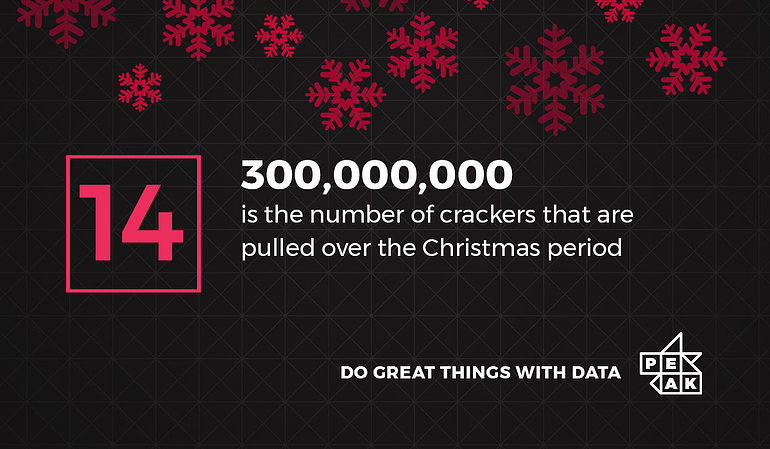 How many crackers are pulled at christmas?