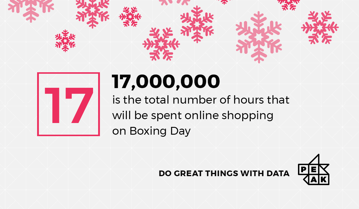How much will be spent at Christmas?