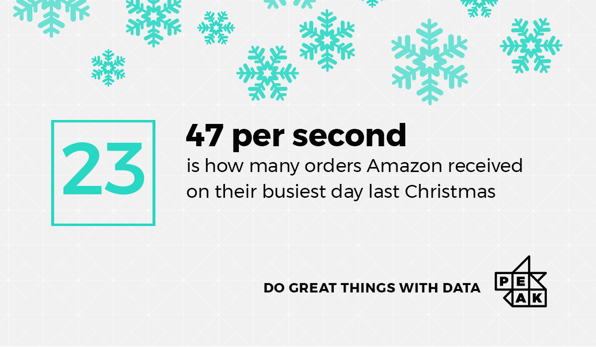How busy are Amazon at Christmas?