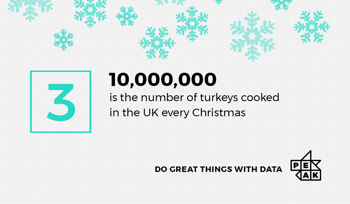 Got too many Turkeys to sell this Christmas? You need inventory optimisation