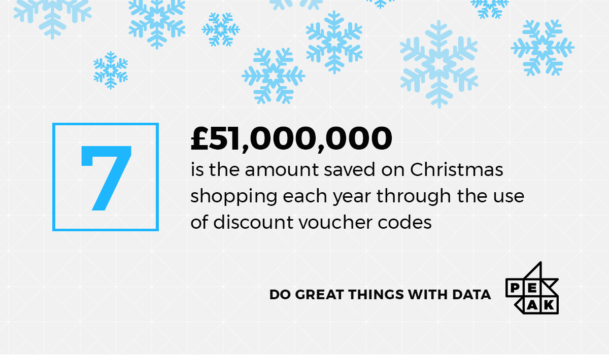 Protect your margin and prevent chrun by giving vouchers to the right customers