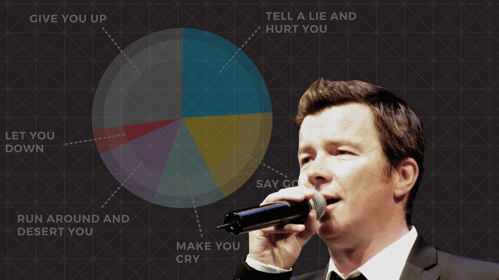 What can Rick Astley tell us about customer retention and churn?