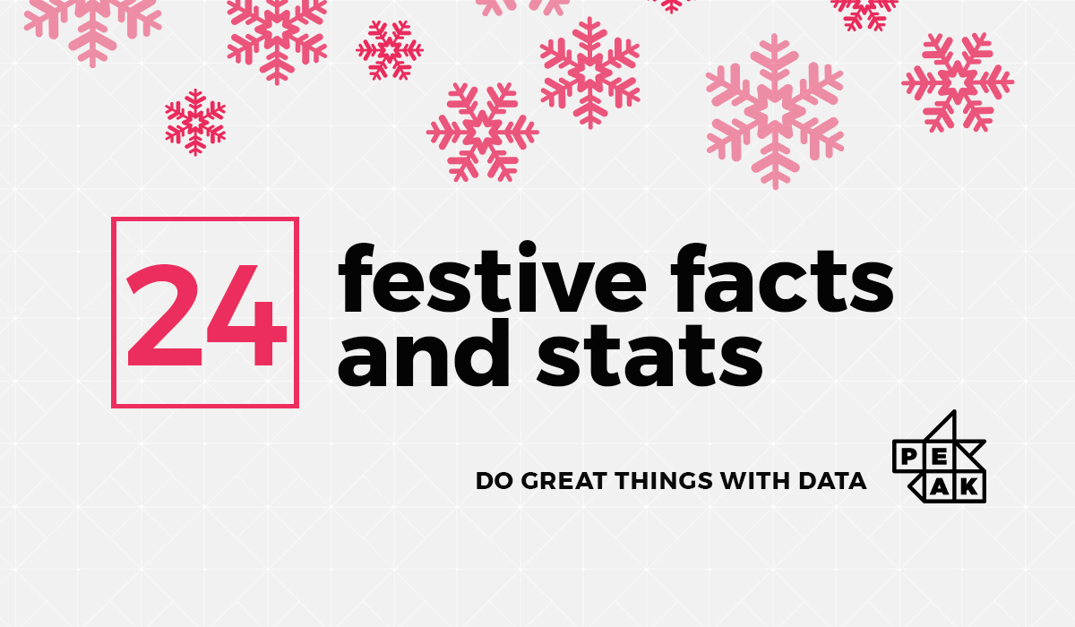 Christmas 2018: 24 data-driven festive facts and stats